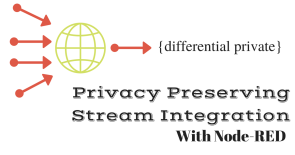 Privacy preserving stream integration system.